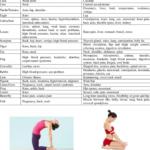 Basic Yoga Poses Benefits Image