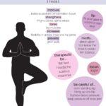 Basic Yoga Poses Benefits Photos