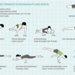 Basic Yoga Poses Eka Pada Bakasana 2 Images