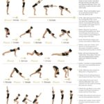 Basic Yoga Poses Sun Salutation In Sanskrit Photo
