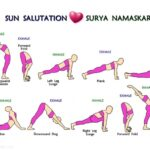 Best Sun Salutation Postures Photos