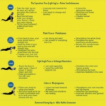 Best Sun Salutation Yoga Benefits Picture
