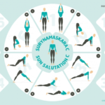 Best Sun Salutation Yoga Flow Pictures