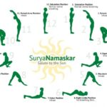 Best Surya Namaskar Poses With Names Images