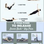 Best Yoga Exercises For Flat Stomach Picture