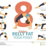 Best Yoga Poses For Belly Fat Photos