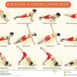 Best Yoga Poses For Upper Body Strength Images
