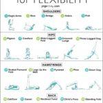 Best Yoga Poses List Images