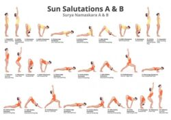 best yoga poses sun salutation meaning images