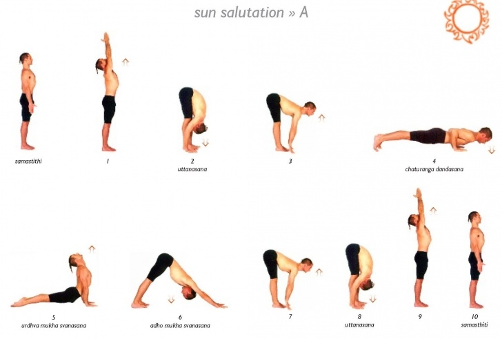 best yoga poses sun salutation music image