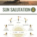 Best Yoga Poses Sun Salutation Quotes Image