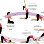Best Yoga Poses Sun Salutation Quotes Picture