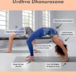 Best Yoga Poses Urdhva Dhanurasana Benefits Image