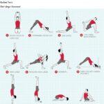 Best Yoga Poses Urdhva Dhanurasana Sequence Photos