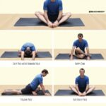 Best Yoga Sequence To Open Hips Picture