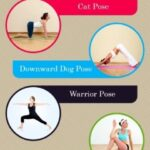 Easy Yoga Poses For Indigestion Images