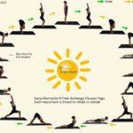 Easy Yoga Poses Sun Salutation B Sequence Photos