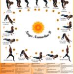 Easy Yoga Poses Sun Salutation C Photos