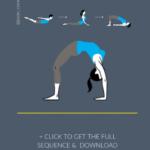 Easy Yoga Poses Urdhva Dhanurasana Sequence Images