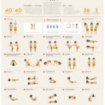 Essential Bikram Yoga Poses In Order Picture