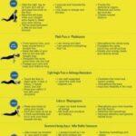 Essential Sun Salutation Yoga Benefits Image