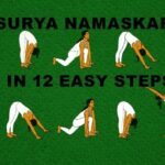 Essential Surya Namaskar Poses With Names Image
