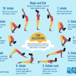 Essential Yoga Poses Sun Salutation Breathing Picture