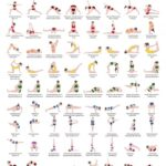 Fun And Easy Yoga Asanas With Pictures Picture
