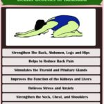 Fun And Easy Yoga Poses Benefits Of Balasana Images