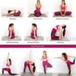 Guide Of Basic Yoga Poses Chart Image