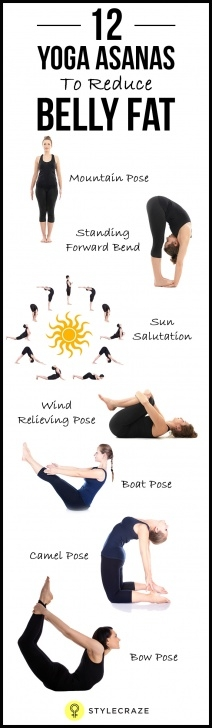 guide of yoga asanas for belly fat images