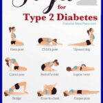 Guide Of Yoga Poses For Diabetes Image