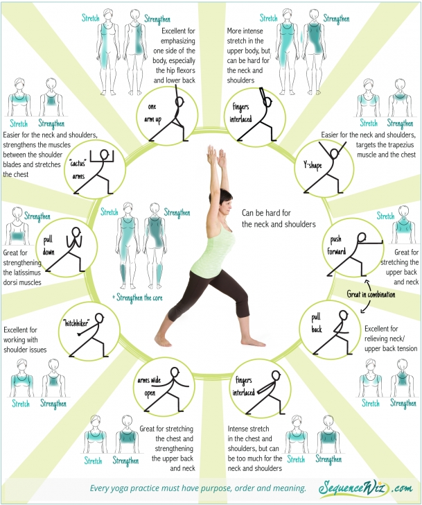 guide of yoga poses meaning image