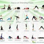 Most Common Standing Yoga Poses Images Image