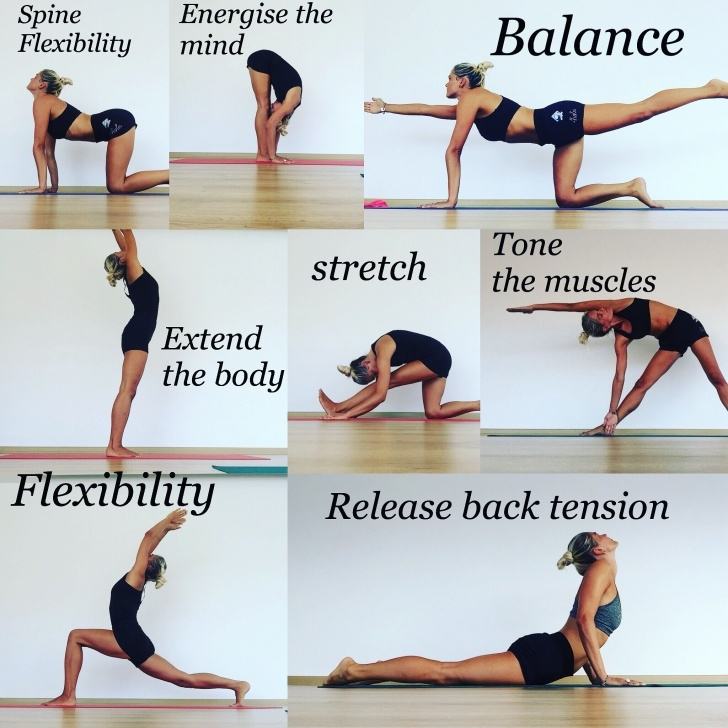 most common yoga asanas benefits image