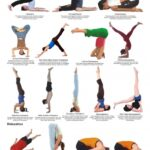 Most Common Yoga Asanas Benefits Photos