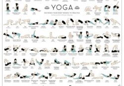 most common yoga asanas poster images