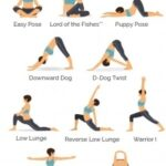 Most Common Yoga For Digestion Flow Image