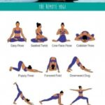 Most Common Yoga Poses For Beginners Printable Image