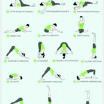 Most Common Yoga Poses For Grounding Photos
