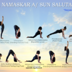 Most Common Yoga Poses Sun Salutation Quotes Photo