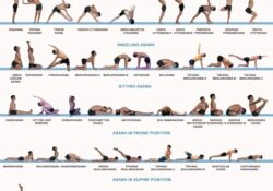 most common yoga sequence poses image