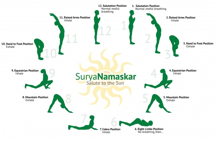 most important surya namaskar poses name pictures