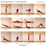 Most Important Yoga Poses Sun Salutation Breathing Photos