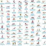 Most Important Yoga Positions And Name Photo