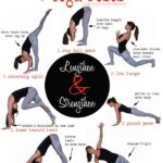 Most Important Yoga Sequence Poses Photos