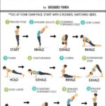 Must Know Sun Salutation Postures Pictures