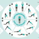 Must Know Sun Salutation Yoga Routine Image