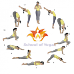 Must Know Surya Namaskar Poses Images Pictures