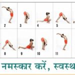 Must Know Surya Namaskar Poses Step By Step Images